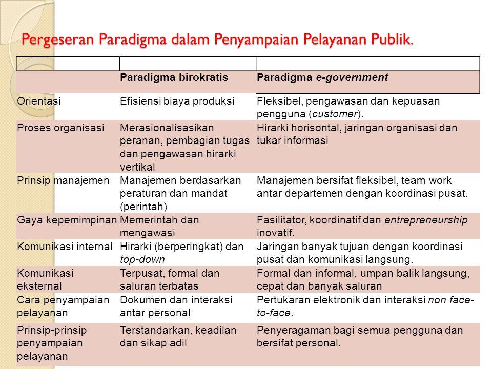 Pergeseran Paradigma dalam Penyampaian Pelayanan Publik. Paradigma birokratisParadigma e-government OrientasiEfisiensi biaya produksiFleksibel, pengaw