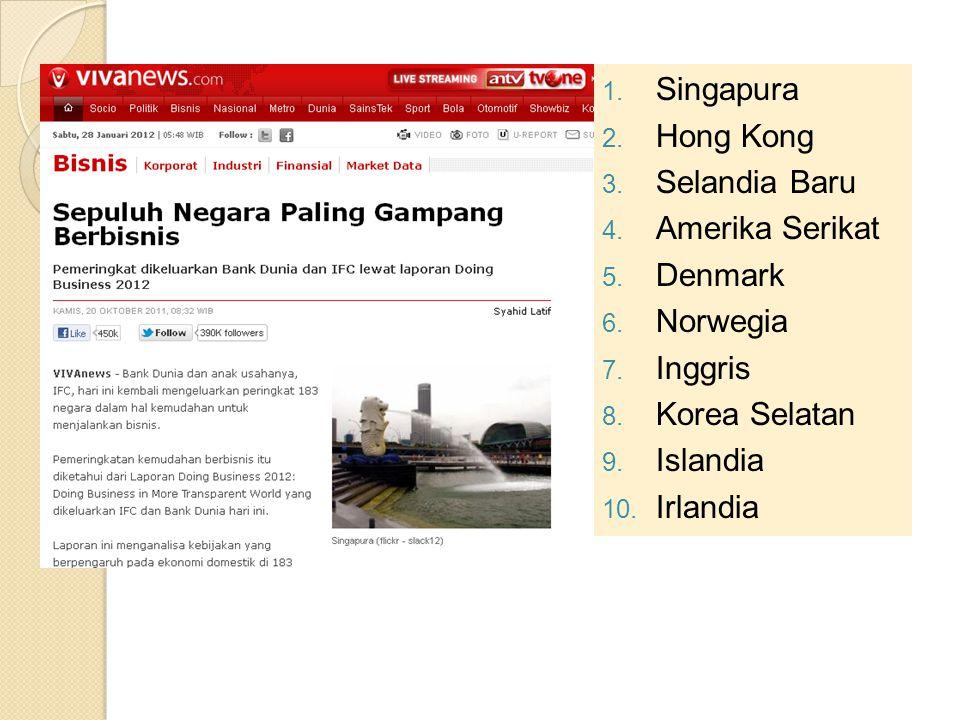 1. Singapura 2. Hong Kong 3. Selandia Baru 4. Amerika Serikat 5. Denmark 6. Norwegia 7. Inggris 8. Korea Selatan 9. Islandia 10. Irlandia