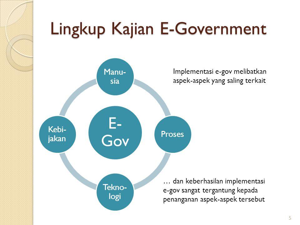 Lingkup Kajian E-Government 5 E- Gov Manu- sia Proses Tekno- logi Kebi- jakan Implementasi e-gov melibatkan aspek-aspek yang saling terkait … dan kebe