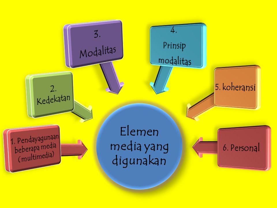 Melalui learning Managament System (LMS) atau webside, pembelajaran E-Learning dilakukan dnegan beberpa media : 1.e-mail 2.Mailing test 3.Asyncronous