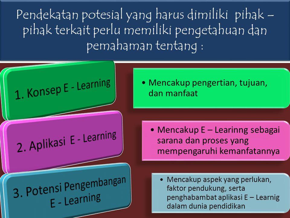 1.Shank (2008) Banyak pihak yang tidak mengetahui konsep dasar dari E – Learning, sehingga mereka menekankan pada aspek teknologi bukan pada aspek pembelajaran (learning).