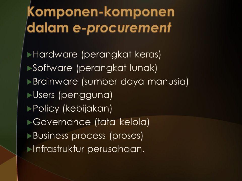  Hardware (perangkat keras)  Software (perangkat lunak)  Brainware (sumber daya manusia)  Users (pengguna)  Policy (kebijakan)  Governance (tata kelola)  Business process (proses)  Infrastruktur perusahaan.
