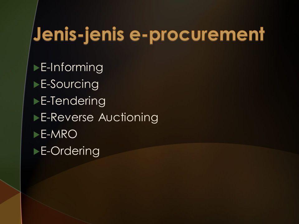  E-Informing  E-Sourcing  E-Tendering  E-Reverse Auctioning  E-MRO  E-Ordering