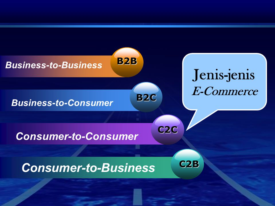Non-Business Electronic Commerce Intrabusiness G2C Goverment to Citizen Mobile Commerce Jenis-jenis E-Commerce