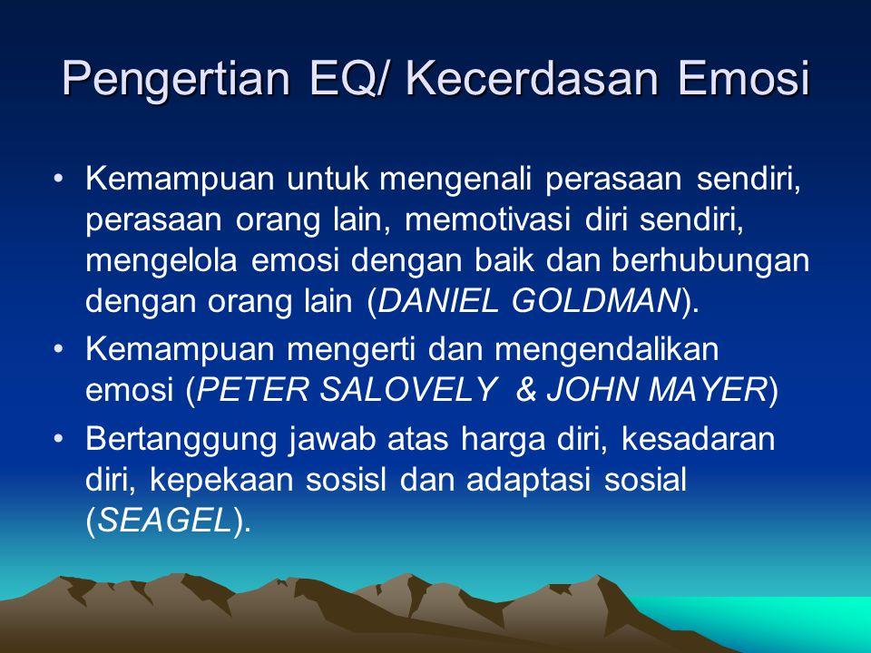 Pengertian EQ/ Kecerdasan Emosi Kemampuan untuk mengenali perasaan sendiri, perasaan orang lain, memotivasi diri sendiri, mengelola emosi dengan baik dan berhubungan dengan orang lain (DANIEL GOLDMAN).