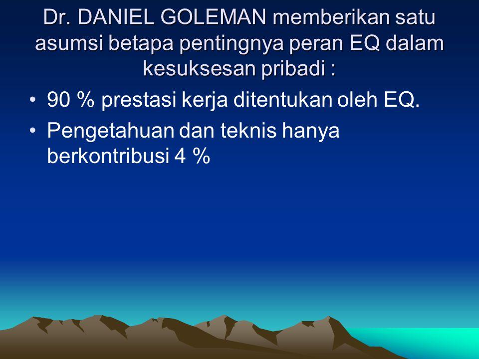 Dr. DANIEL GOLEMAN memberikan satu asumsi betapa pentingnya peran EQ dalam kesuksesan pribadi : 90 % prestasi kerja ditentukan oleh EQ. Pengetahuan da