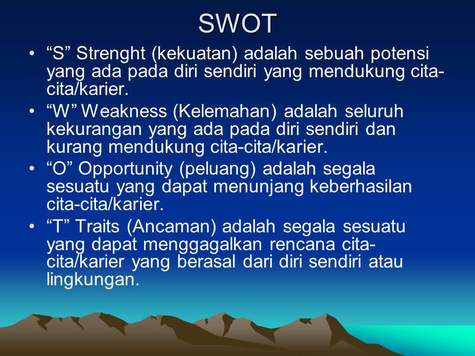SWOT S Strenght (kekuatan) adalah sebuah potensi yang ada pada diri sendiri yang mendukung cita- cita/karier.