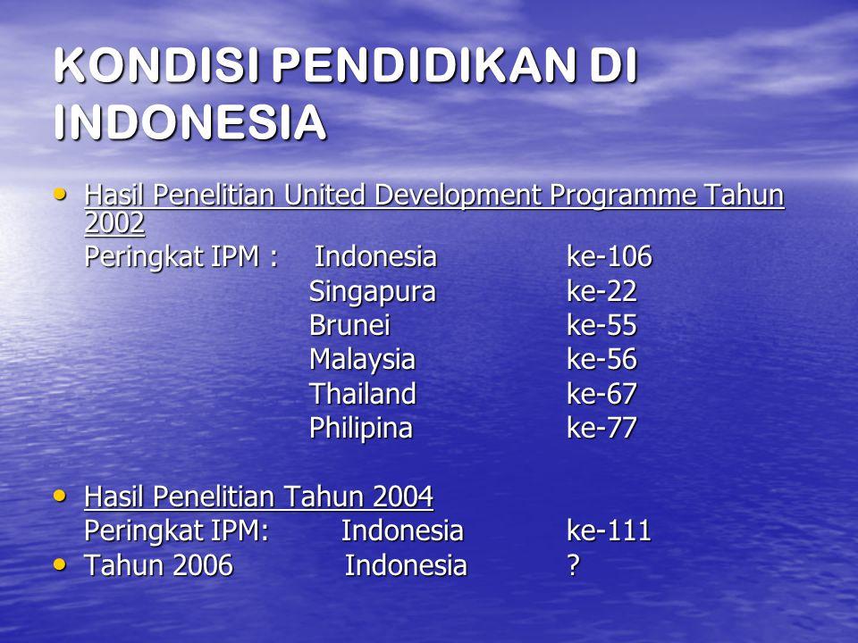 KONDISI PENDIDIKAN DI INDONESIA Hasil Penelitian United Development Programme Tahun 2002 Hasil Penelitian United Development Programme Tahun 2002 Peri