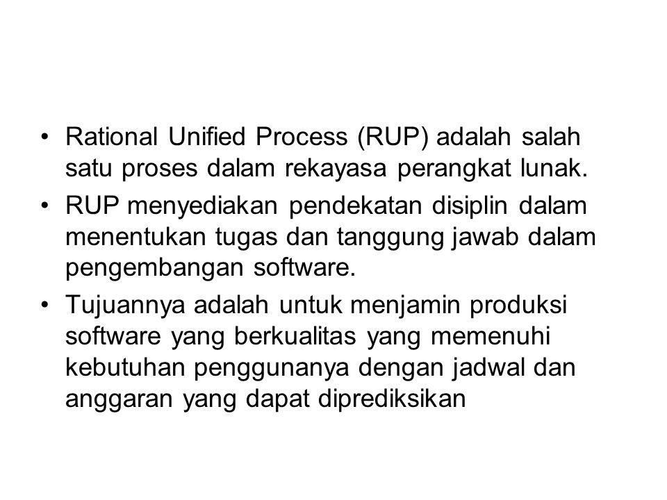 Rational Unified Process (RUP) adalah salah satu proses dalam rekayasa perangkat lunak.