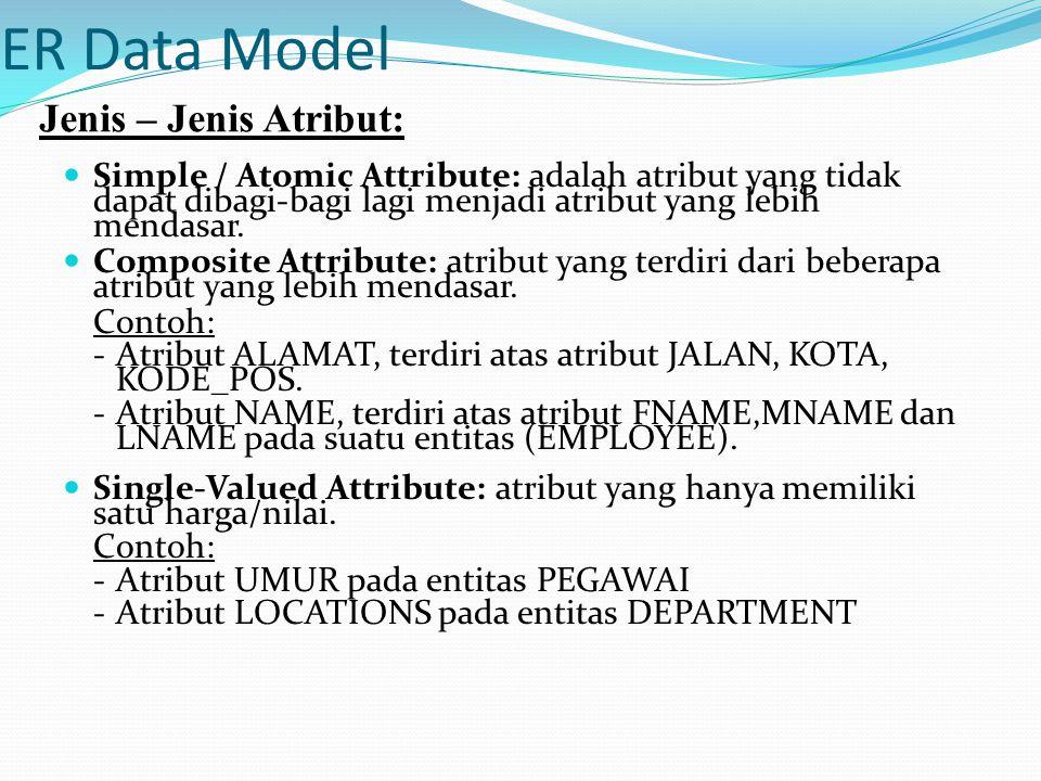 ER Data Model Simple / Atomic Attribute: adalah atribut yang tidak dapat dibagi-bagi lagi menjadi atribut yang lebih mendasar.