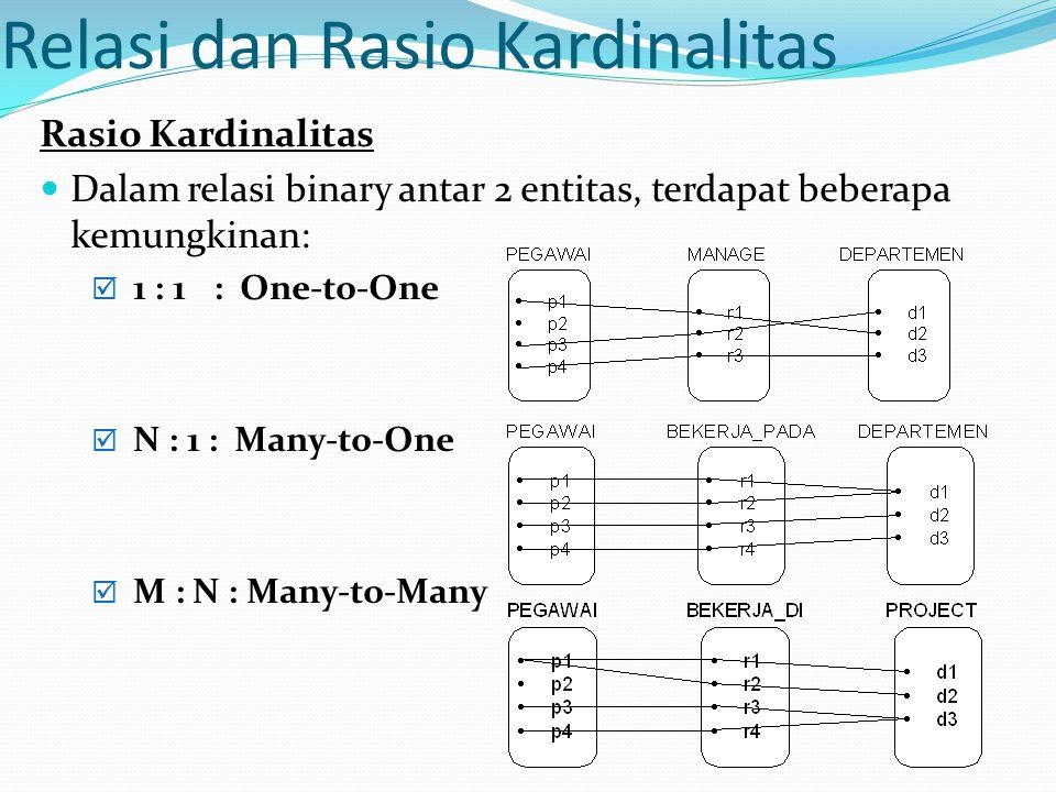 Relasi dan Rasio Kardinalitas Rasio Kardinalitas Dalam relasi binary antar 2 entitas, terdapat beberapa kemungkinan:  1 : 1 : One-to-One  N : 1 : Many-to-One  M : N : Many-to-Many