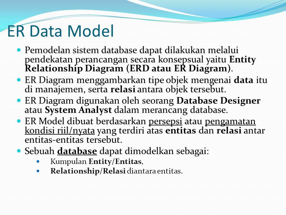 ER Data Model Pemodelan sistem database dapat dilakukan melalui pendekatan perancangan secara konsepsual yaitu Entity Relationship Diagram (ERD atau ER Diagram).