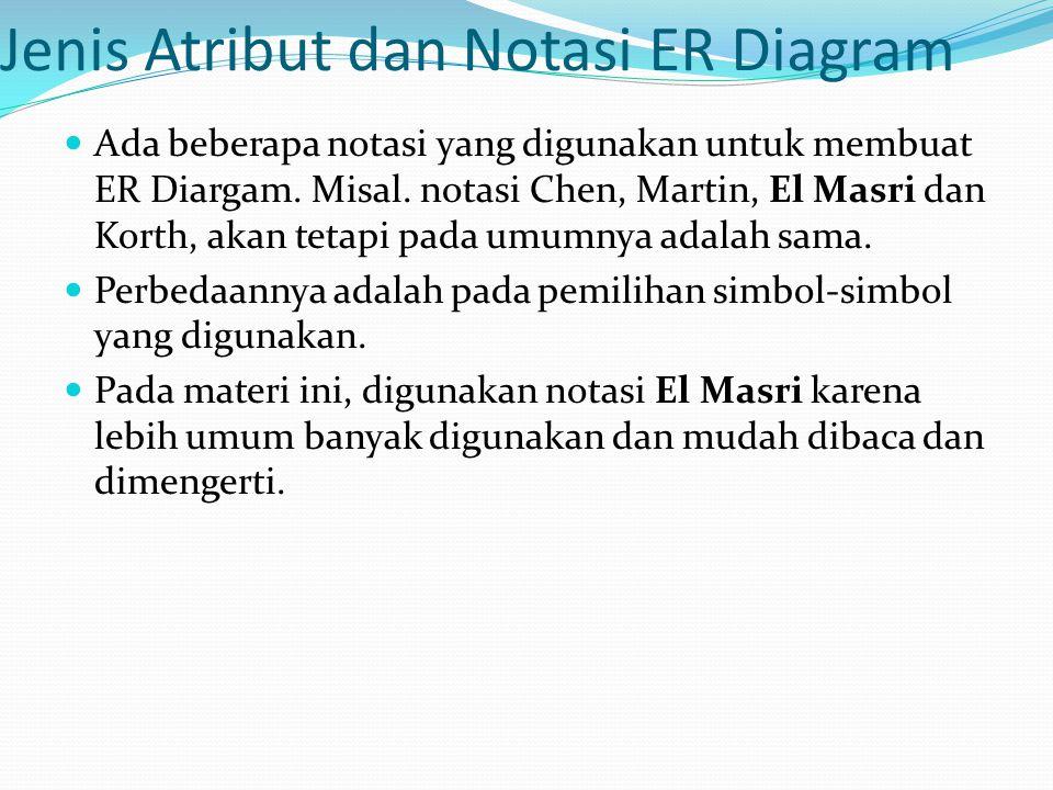 Jenis Atribut dan Notasi ER Diagram Ada beberapa notasi yang digunakan untuk membuat ER Diargam.