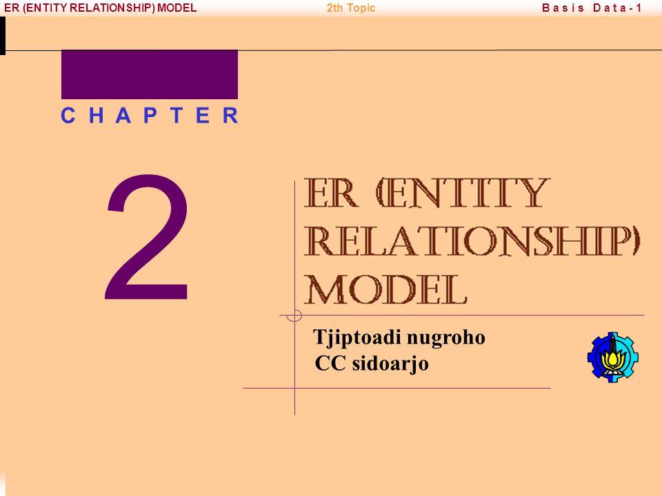 Copyright © 2005 PENS-ITS B a s i s D a t a - 1ER (ENTITY RELATIONSHIP) MODEL2th Topic Tjiptoadi nugroho CC sidoarjo 2 C H A P T E R