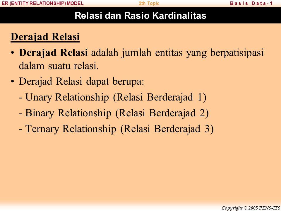 Copyright © 2005 PENS-ITS B a s i s D a t a - 1ER (ENTITY RELATIONSHIP) MODEL2th Topic Relasi dan Rasio Kardinalitas Derajad Relasi Derajad Relasi adalah jumlah entitas yang berpatisipasi dalam suatu relasi.