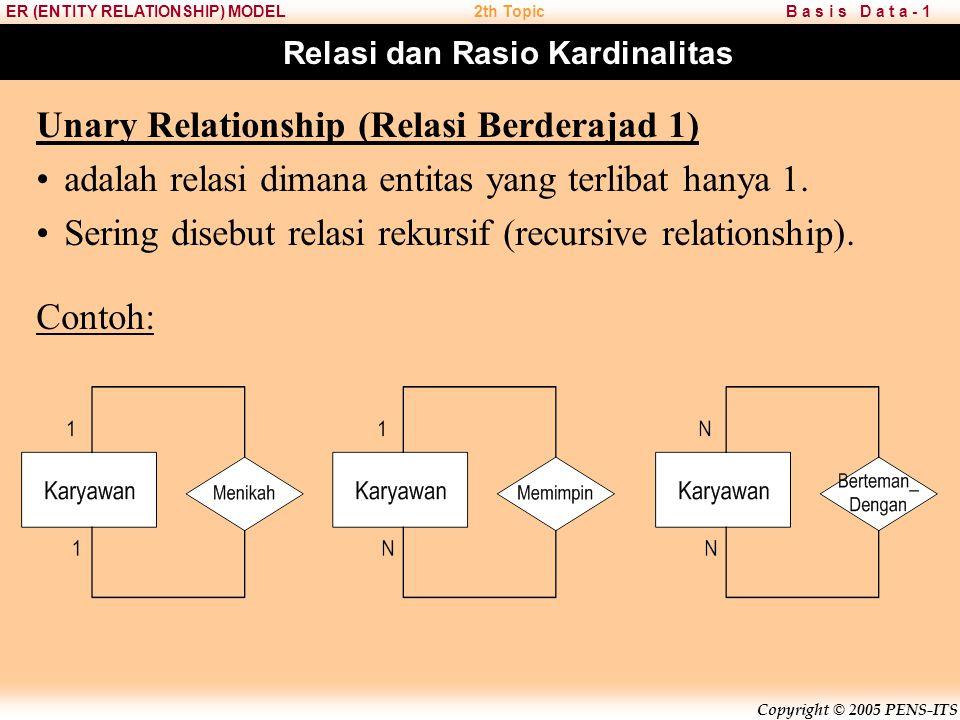 Copyright © 2005 PENS-ITS B a s i s D a t a - 1ER (ENTITY RELATIONSHIP) MODEL2th Topic Relasi dan Rasio Kardinalitas Unary Relationship (Relasi Berderajad 1) adalah relasi dimana entitas yang terlibat hanya 1.