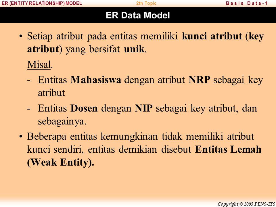 Copyright © 2005 PENS-ITS B a s i s D a t a - 1ER (ENTITY RELATIONSHIP) MODEL2th Topic ER Data Model Setiap atribut pada entitas memiliki kunci atribut (key atribut) yang bersifat unik.