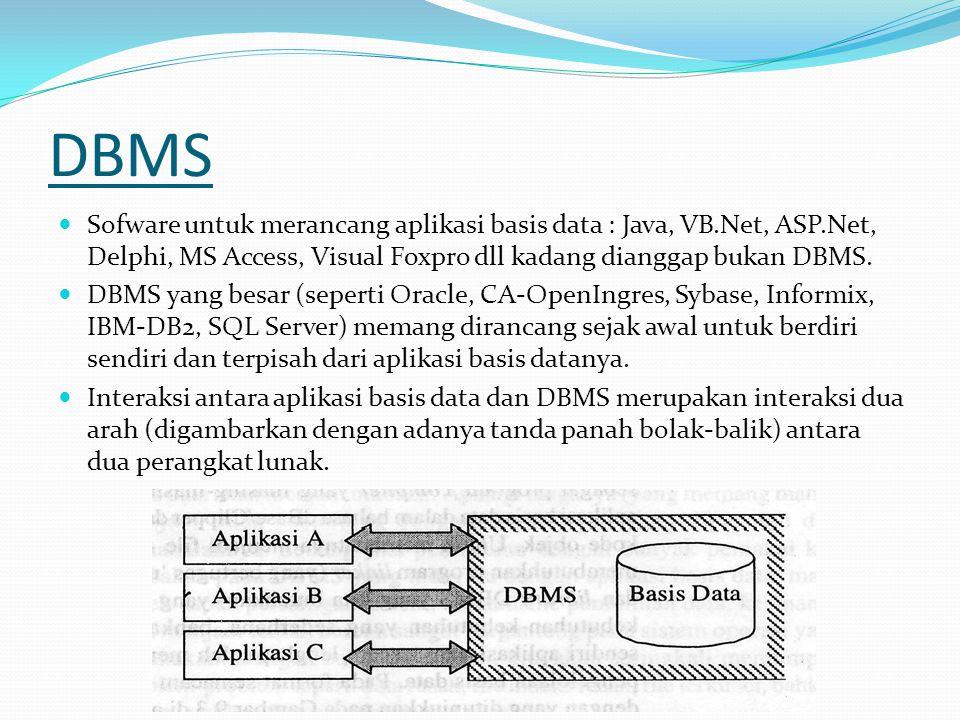 DBMS Sofware untuk merancang aplikasi basis data : Java, VB.Net, ASP.Net, Delphi, MS Access, Visual Foxpro dll kadang dianggap bukan DBMS. DBMS yang b