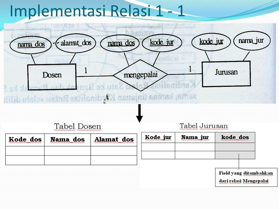 Implementasi Relasi Multi Entitas Relasi Dosen – Kuliah = 1 – N Relasi Ruang – Kuliah = 1 – N Relasi Dosen – Ruang = N - N