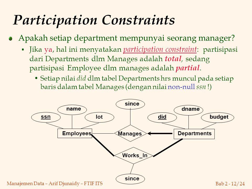 Bab 2 - 12/24 Manajemen Data – Arif Djunaidy – FTIF ITS Participation Constraints Apakah setiap department mempunyai seorang manager?  Jika ya, hal i