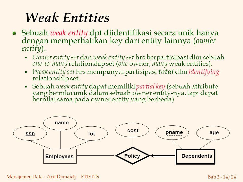 Bab 2 - 14/24 Manajemen Data – Arif Djunaidy – FTIF ITS Weak Entities Sebuah weak entity dpt diidentifikasi secara unik hanya dengan memperhatikan key