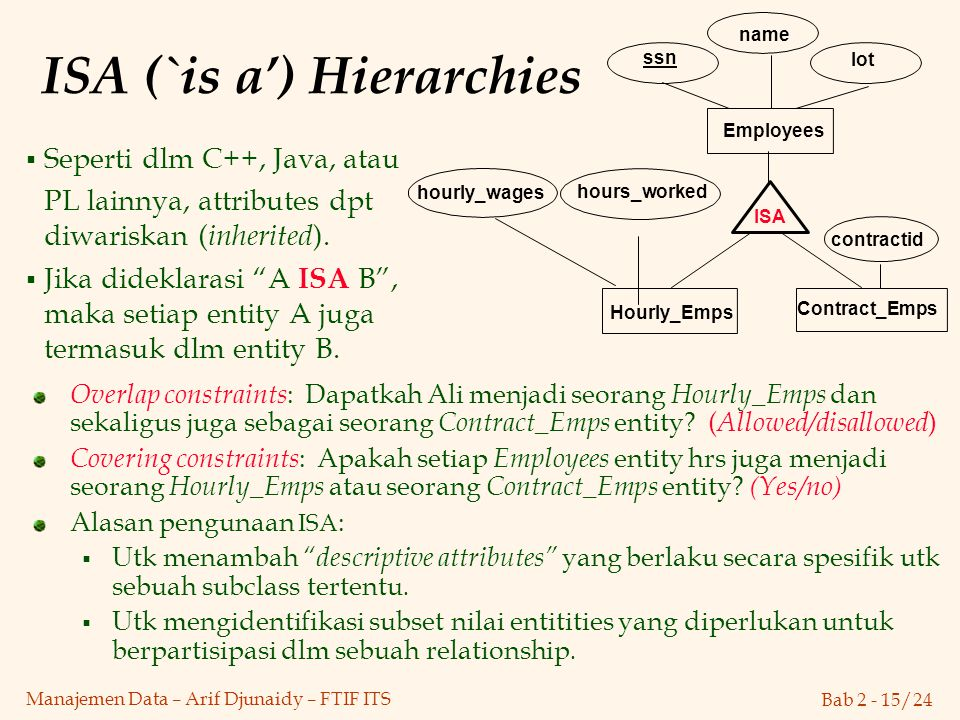 Bab 2 - 15/24 Manajemen Data – Arif Djunaidy – FTIF ITS ISA (`is a') Hierarchies Contract_Emps name ssn Employees lot hourly_wages ISA Hourly_Emps con