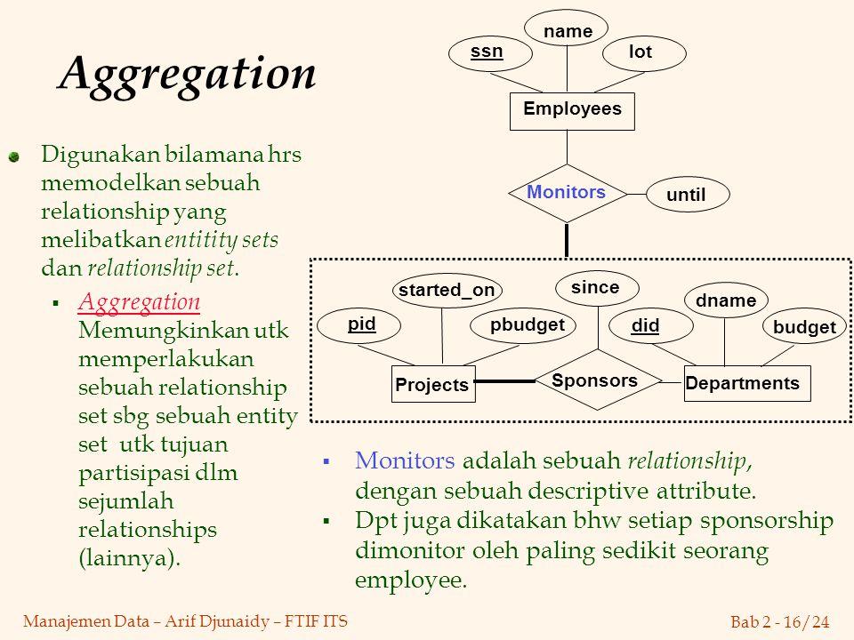 Bab 2 - 16/24 Manajemen Data – Arif Djunaidy – FTIF ITS Aggregation Digunakan bilamana hrs memodelkan sebuah relationship yang melibatkan entitity set
