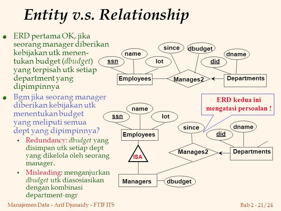 Bab 2 - 21/24 Manajemen Data – Arif Djunaidy – FTIF ITS Entity v.s. Relationship ERD pertama OK, jika seorang manager diberikan kebijakan utk menen- t