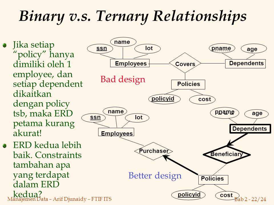 "Bab 2 - 22/24 Manajemen Data – Arif Djunaidy – FTIF ITS Binary v.s. Ternary Relationships Jika setiap ""policy"" hanya dimiliki oleh 1 employee, dan set"
