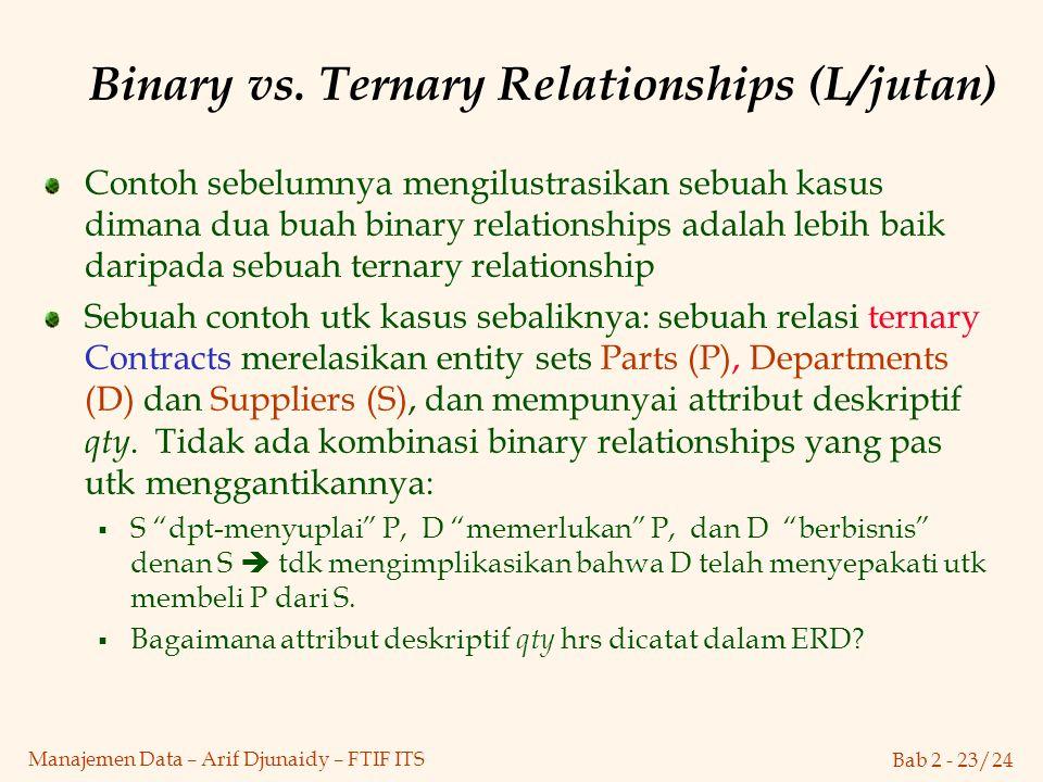 Bab 2 - 23/24 Manajemen Data – Arif Djunaidy – FTIF ITS Binary vs. Ternary Relationships (L/jutan) Contoh sebelumnya mengilustrasikan sebuah kasus dim