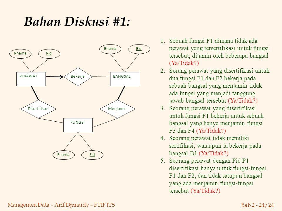 Bab 2 - 24/24 Manajemen Data – Arif Djunaidy – FTIF ITS Bahan Diskusi #1: PERAWAT BANGSAL FUNGSI PnamaPid BnamaBid FnamaFid Bekerja DisertifikasiMenja