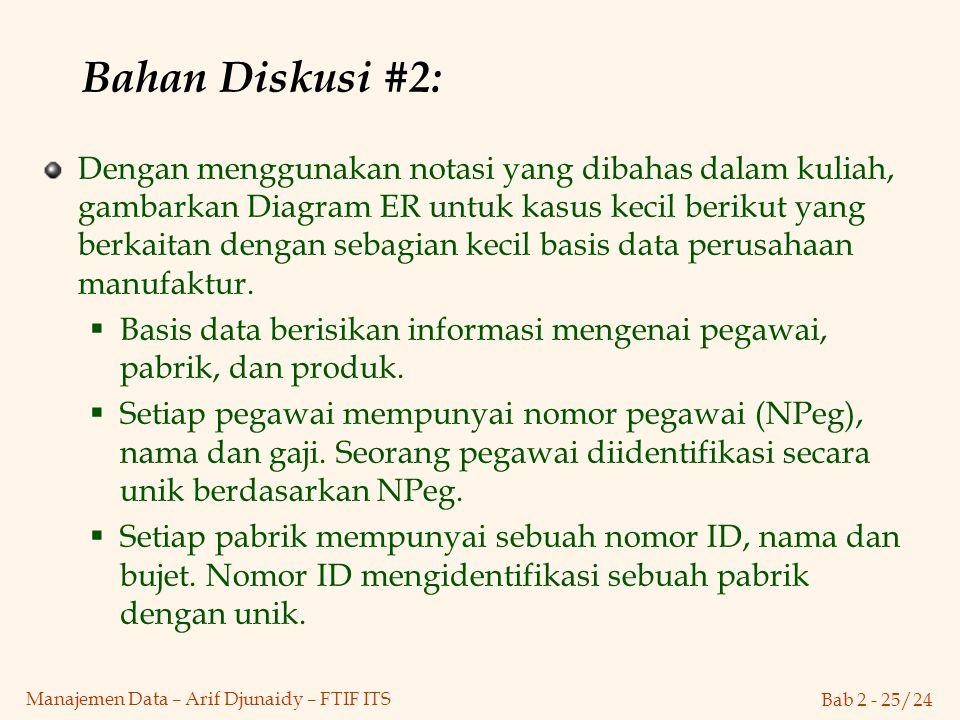 Bab 2 - 25/24 Manajemen Data – Arif Djunaidy – FTIF ITS Bahan Diskusi #2: Dengan menggunakan notasi yang dibahas dalam kuliah, gambarkan Diagram ER un