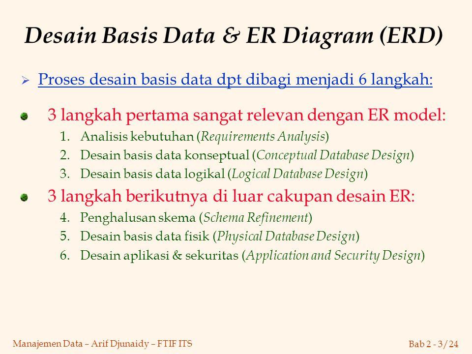 Bab 2 - 3/24 Manajemen Data – Arif Djunaidy – FTIF ITS Desain Basis Data & ER Diagram (ERD) 3 langkah pertama sangat relevan dengan ER model: 1.Analis