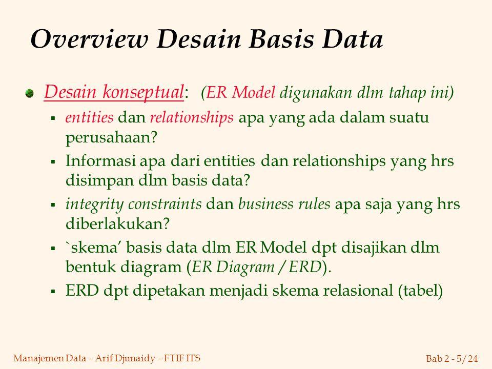 Bab 2 - 5/24 Manajemen Data – Arif Djunaidy – FTIF ITS Overview Desain Basis Data Desain konseptual : (ER Model digunakan dlm tahap ini)  entities da