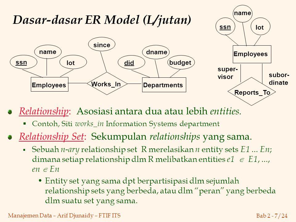 Bab 2 - 7/24 Manajemen Data – Arif Djunaidy – FTIF ITS Relationship : Asosiasi antara dua atau lebih entities.  Contoh, Siti works_in Information Sys
