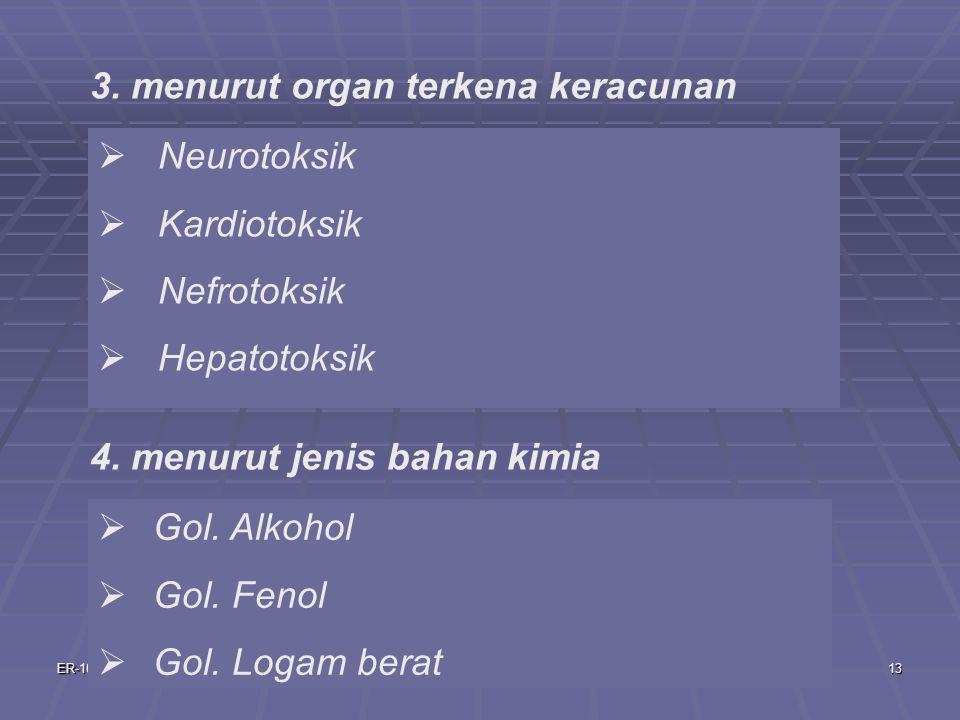 ER-1013  Neurotoksik  Kardiotoksik  Nefrotoksik  Hepatotoksik 3.