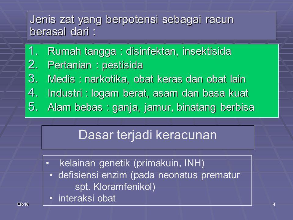 ER-104 1.Rumah tangga : disinfektan, insektisida 2.