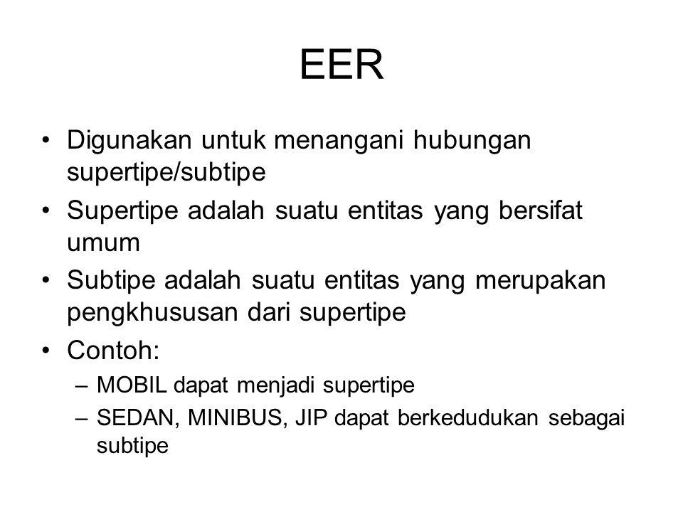 EER Digunakan untuk menangani hubungan supertipe/subtipe Supertipe adalah suatu entitas yang bersifat umum Subtipe adalah suatu entitas yang merupakan