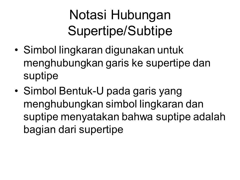 Notasi Hubungan Supertipe/Subtipe Simbol lingkaran digunakan untuk menghubungkan garis ke supertipe dan suptipe Simbol Bentuk-U pada garis yang menghu
