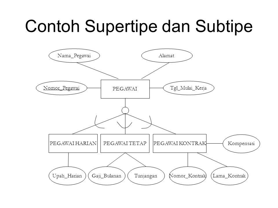 Pilihan Model Konseptual 1.Buat sebuah tipe entitas bernama PEGAWAI 2.Buat tiga buah entitas terpisah 3.Buat supertipe dan subtipe seperti pada contoh di depan