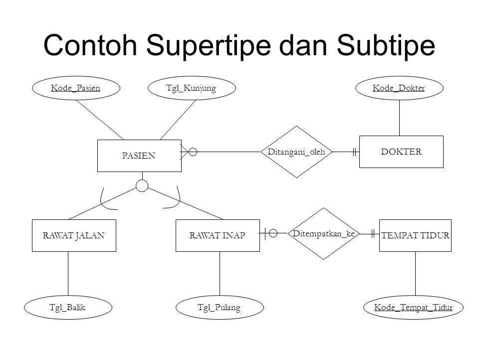 Pewarisan Atribut Pewarisan atribut (attribute inheritance) merupakan sifat yang membuat entitas subtipe mewarisi nilai-nilai yang terdapat pada semua atribut dalam supertipe Contoh Nama_Pegawai terdapat pada supertipe PEGAWAI.
