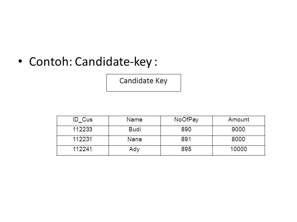 Contoh: Candidate-key : Candidate Key ID_CusNameNoOfPayAmount 112233Budi8909000 112231Nana8918000 112241Ady89510000