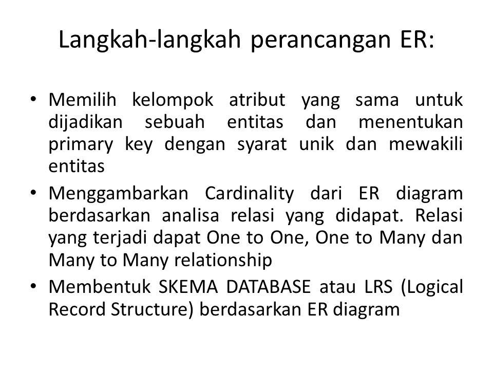 Langkah-langkah perancangan ER: Memilih kelompok atribut yang sama untuk dijadikan sebuah entitas dan menentukan primary key dengan syarat unik dan me