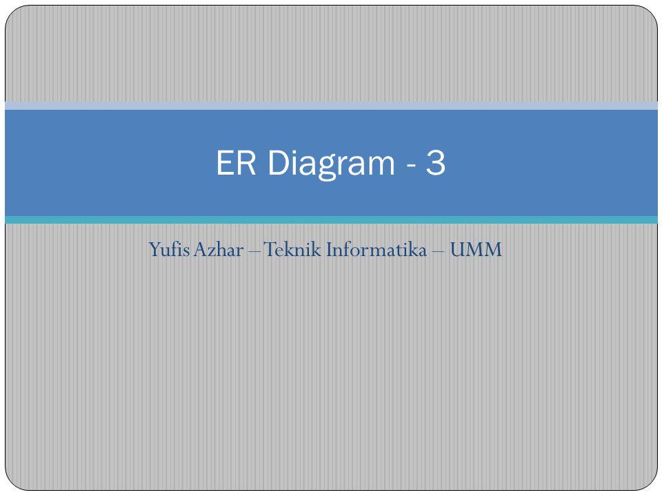 Yufis Azhar – Teknik Informatika – UMM ER Diagram - 3