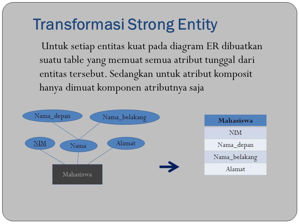 Transformasi Strong Entity Untuk setiap entitas kuat pada diagram ER dibuatkan suatu table yang memuat semua atribut tunggal dari entitas tersebut. Se