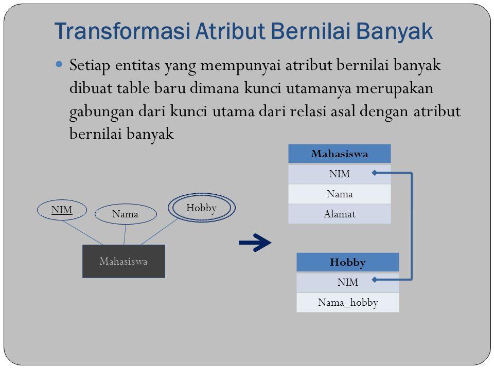Transformasi Atribut Bernilai Banyak Setiap entitas yang mempunyai atribut bernilai banyak dibuat table baru dimana kunci utamanya merupakan gabungan