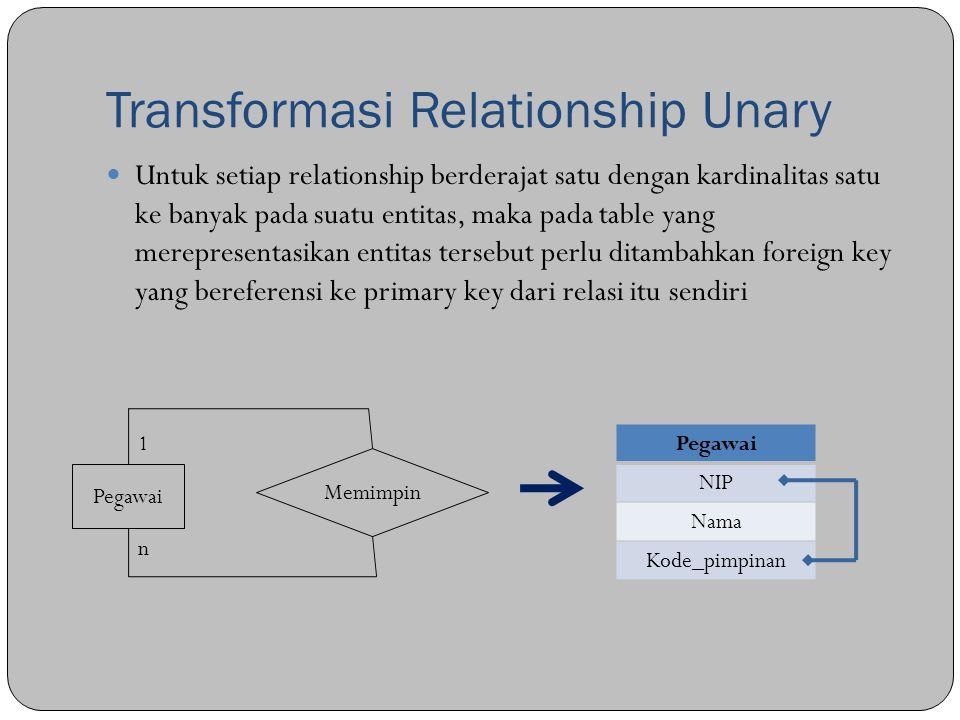 Transformasi Relationship Unary Untuk setiap relationship berderajat satu dengan kardinalitas satu ke banyak pada suatu entitas, maka pada table yang