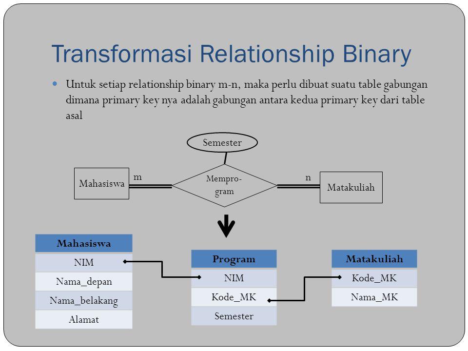 Transformasi Relationship Binary Untuk setiap relationship binary m-n, maka perlu dibuat suatu table gabungan dimana primary key nya adalah gabungan a