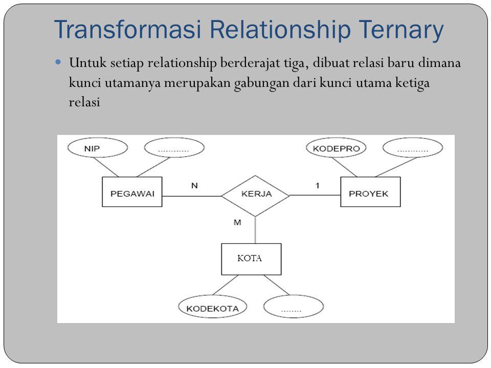 Transformasi Relationship Ternary Untuk setiap relationship berderajat tiga, dibuat relasi baru dimana kunci utamanya merupakan gabungan dari kunci ut