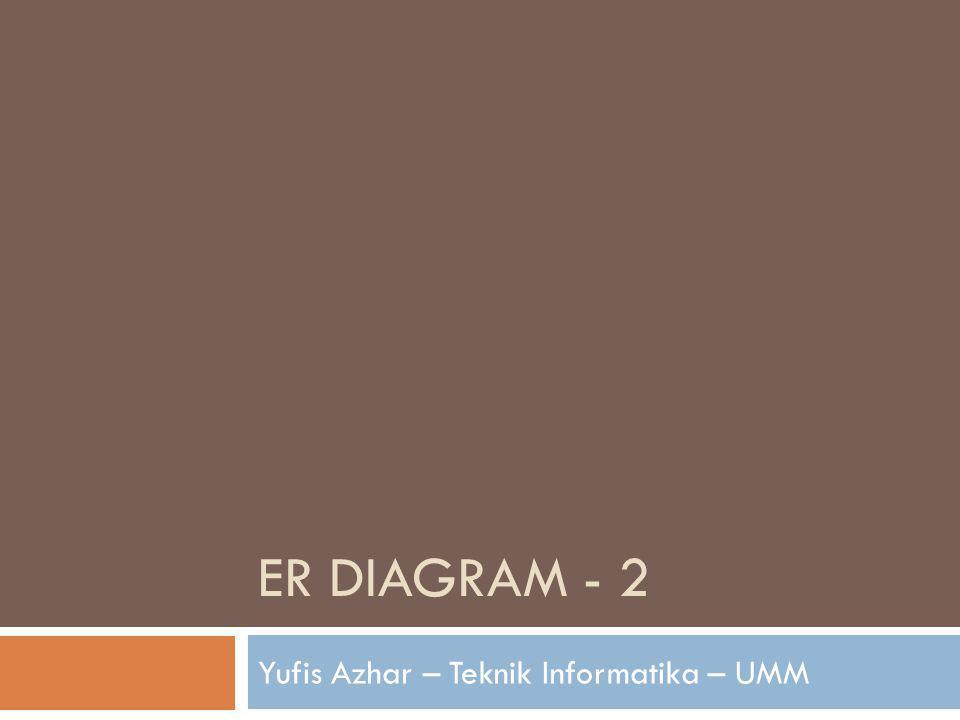 ER DIAGRAM - 2 Yufis Azhar – Teknik Informatika – UMM